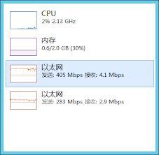 SMB 3.0 Multichannel网络占用